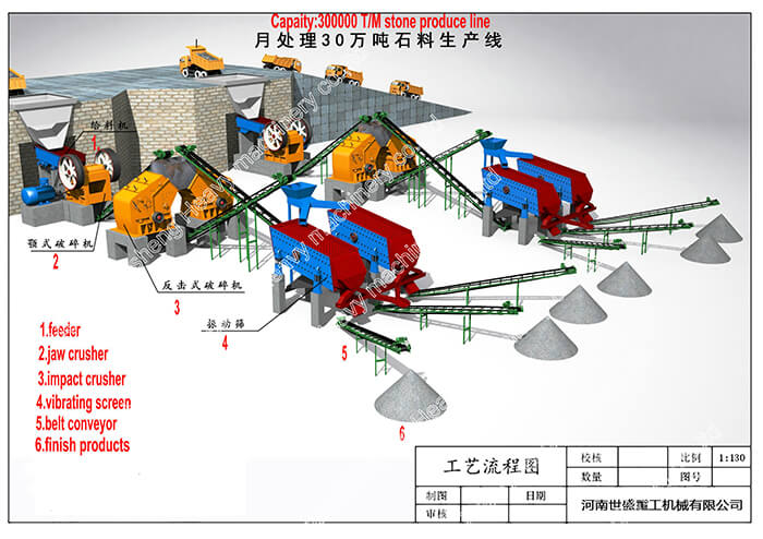 building material produce line3